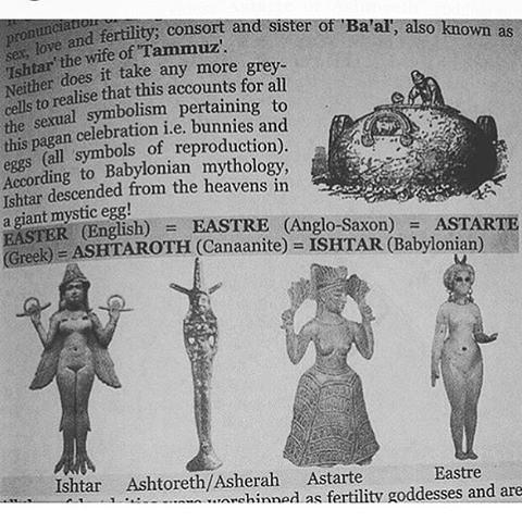 Easter = Astarte = Ishtar