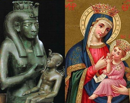 A kereszténység ezt is más vallásokból vette át